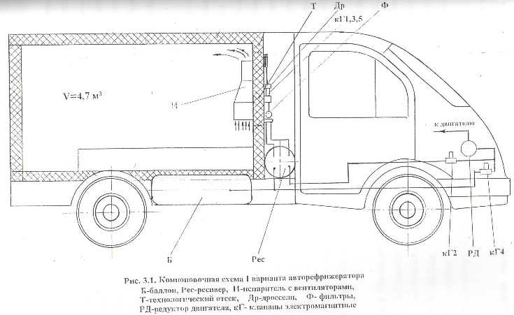 Фургон2